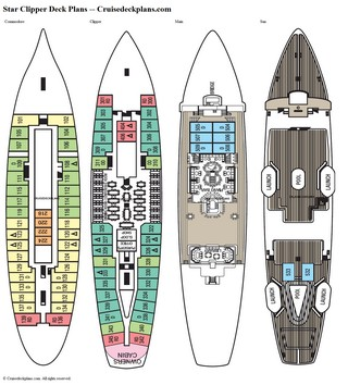 Star Clipper deck plans
